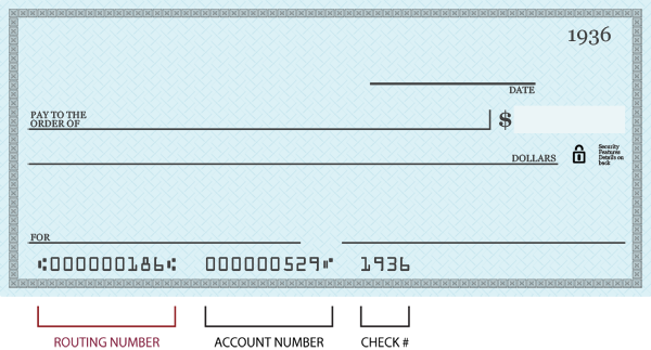 A blank check with the routing, account, and check numbers at the bottom of the check highlighted and labeled